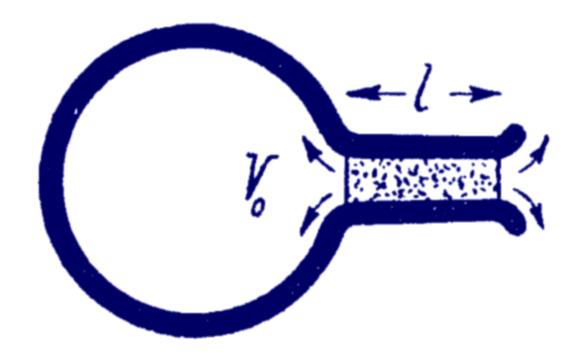 Схема резонатора Гельмгольца