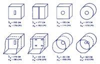 Примеры резонаторов Гельмгольца