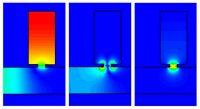 Распределение давления и компонент скорости